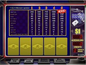 RTG Bonus Poker