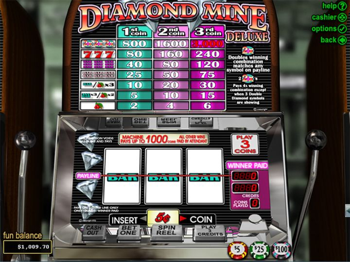 casino online spielen kostenlos