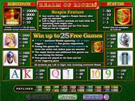 Realm of Riches gratis spielen